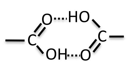 Hansen Solubility Parameters (HSP) and Carboxylic acid