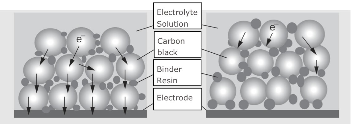 Hansen Solubility Parameters Hsp And Poly Vinylidene